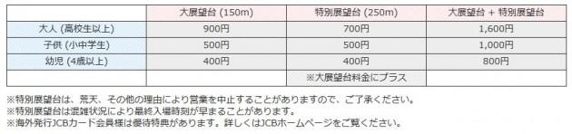 東京タワー料金表
